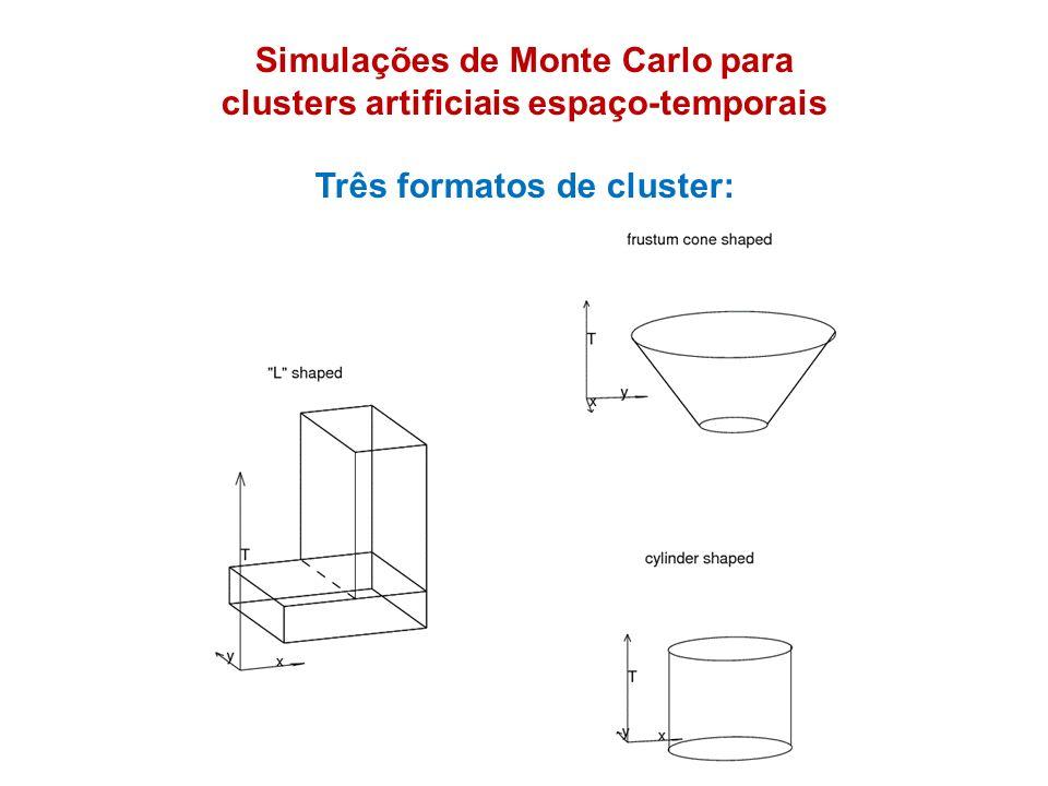 Simulações de Monte Carlo para clusters artificiais espaço-temporais Três formatos de cluster: