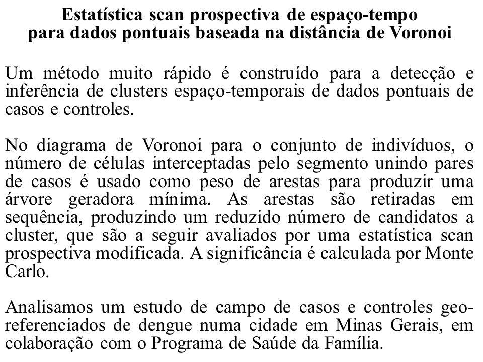 (2) Procedimento para determinar os clusters candidatos, ilustrado para um conjunto de 15 casos.