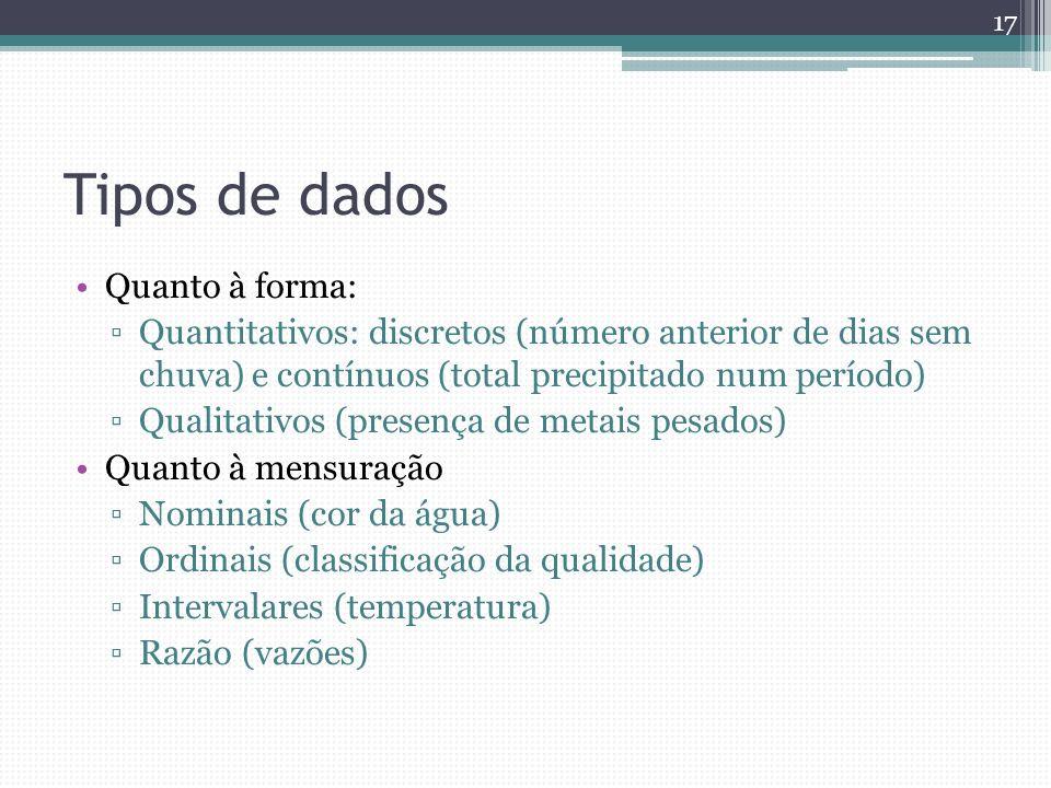 Tipos de dados Quanto à forma: Quantitativos: discretos (número anterior de dias sem chuva) e contínuos (total precipitado num período) Qualitativos (