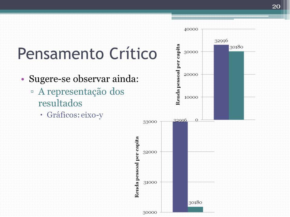 Pensamento Crítico Sugere-se observar ainda: A representação dos resultados Gráficos: eixo-y 20