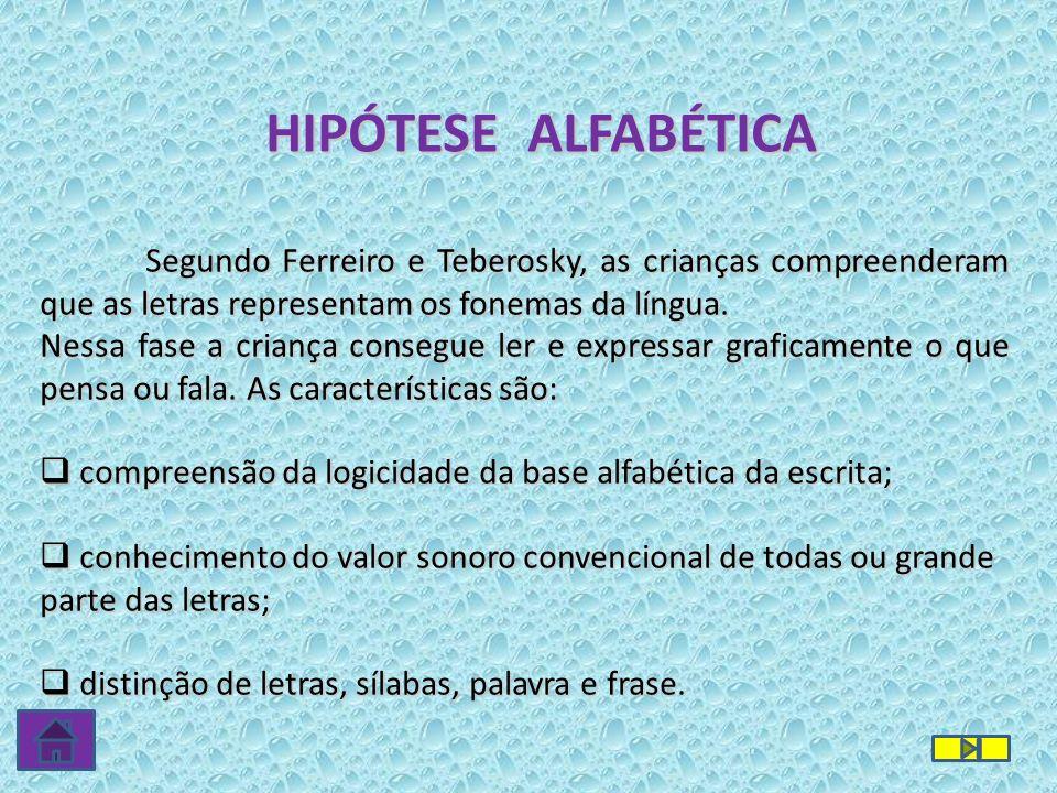 Segundo Ferreiro e Teberosky, as crianças compreenderam que as letras representam os fonemas da língua.