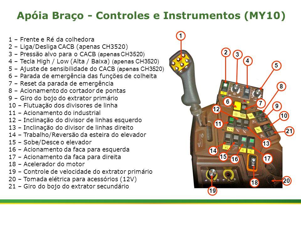 |Colhedora de Cana 3520 & 3522 : Cabine e Plataforma do Operador | Janeiro, 20103 Apóia Braço - Controles e Instrumentos (MY10) 1 2 3 4 5 6 7 8 9 10 1