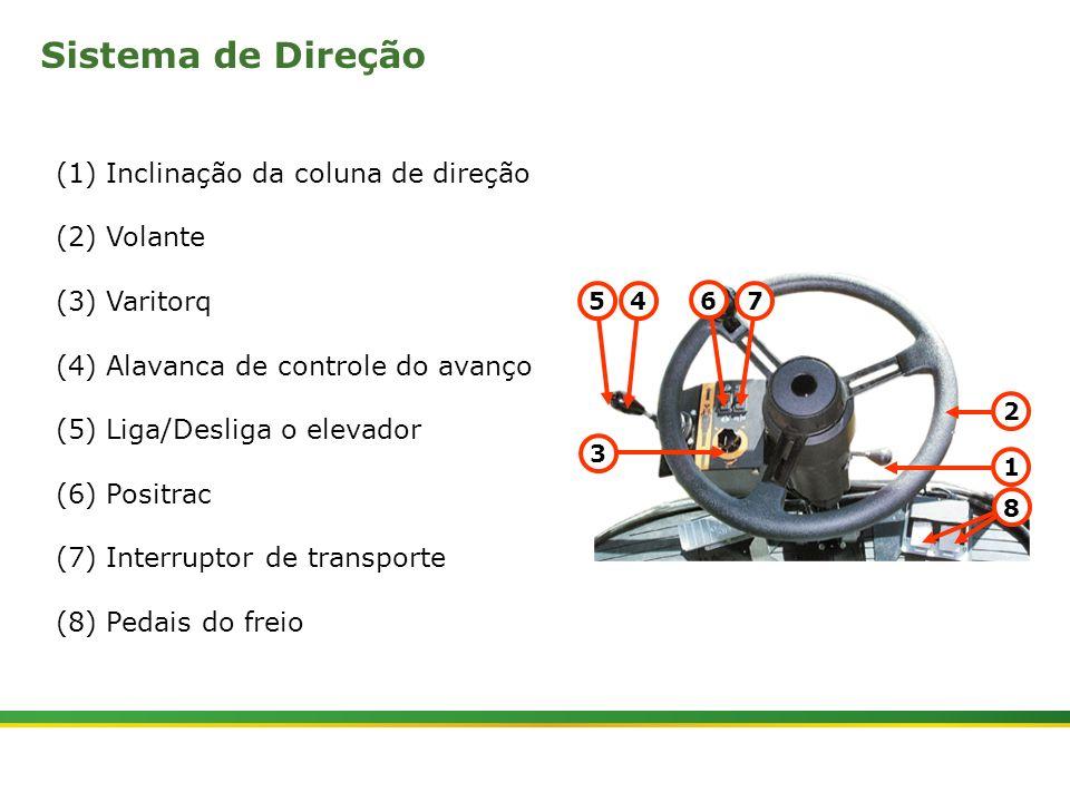 |Colhedora de Cana 3520 & 3522 : Cabine e Plataforma do Operador | Janeiro, 20108 (1) Inclinação da coluna de direção (2) Volante (3) Varitorq (4) Ala