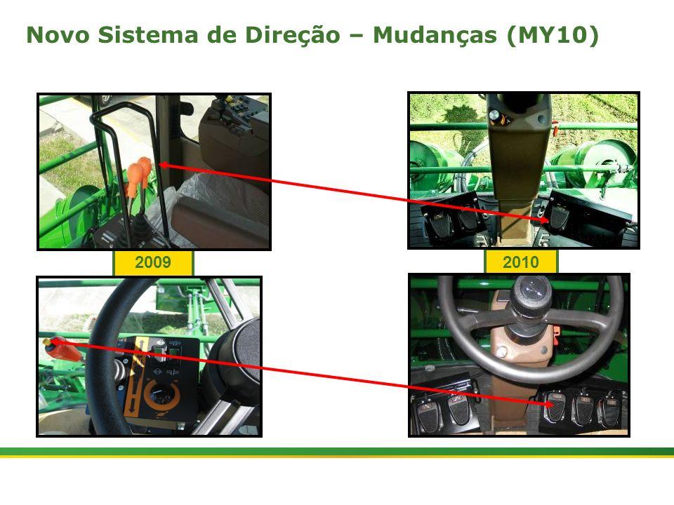  Colhedora de Cana 3520 & 3522 : Cabine e Plataforma do Operador   Janeiro, 201020 Antes de efetuar o basculamento da cabine, abaixe o braço do cortador de pontas, instalando o batente de segurança.