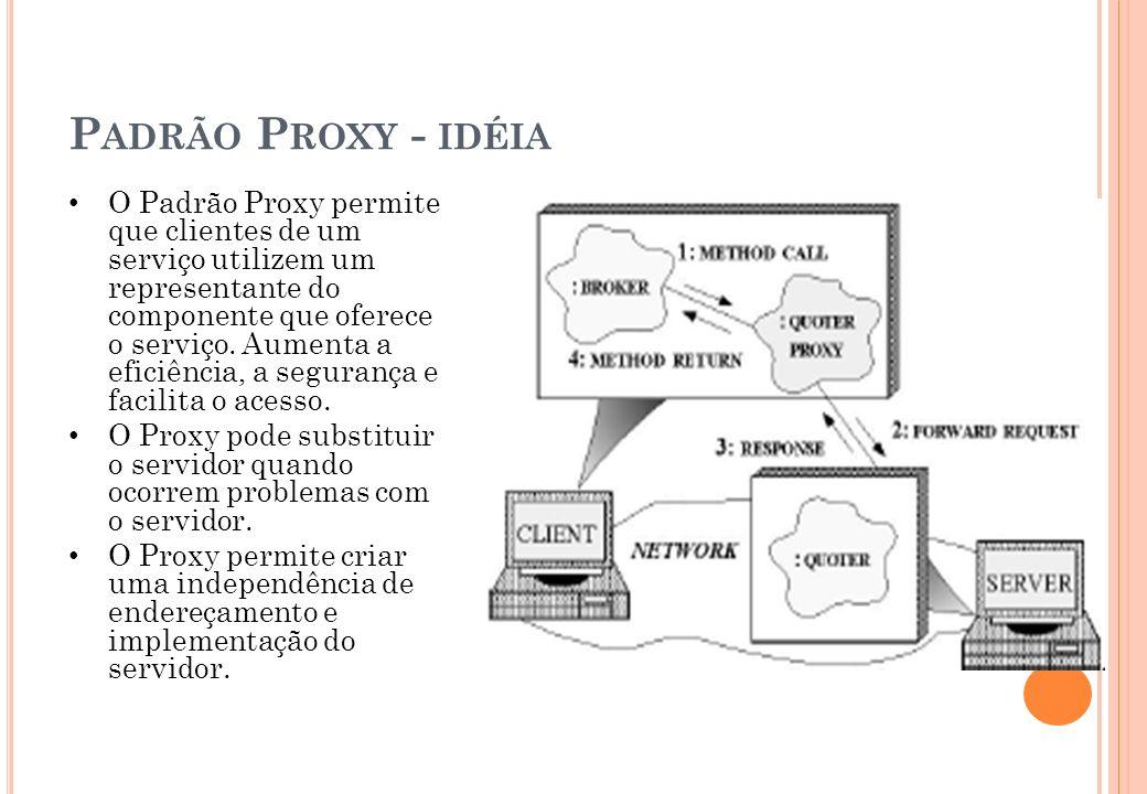 P ADRÃO P ROXY - IDÉIA O Padrão Proxy permite que clientes de um serviço utilizem um representante do componente que oferece o serviço. Aumenta a efic