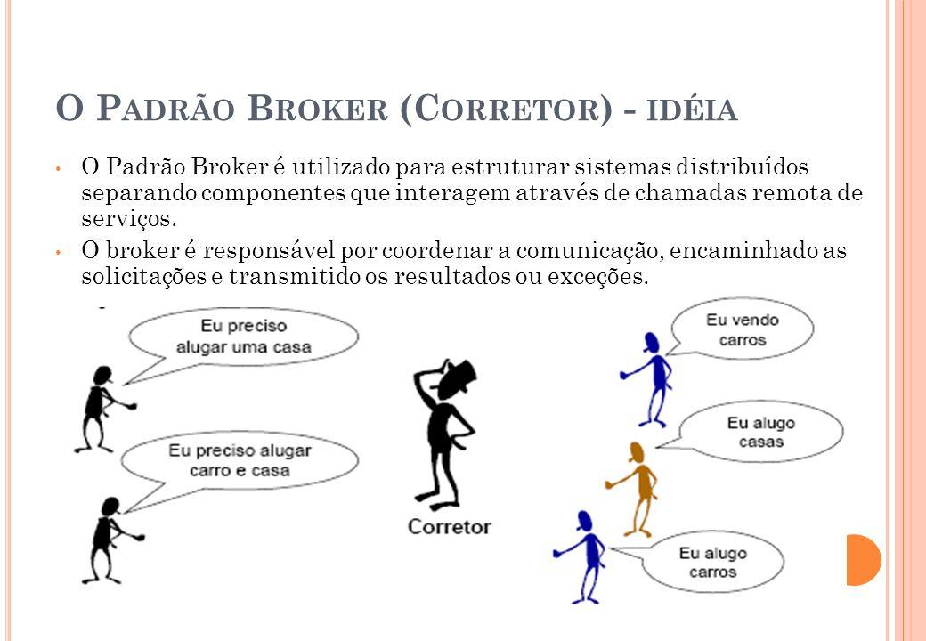 O P ADRÃO B ROKER (C ORRETOR ) - IDÉIA O Padrão Broker é utilizado para estruturar sistemas distribuídos separando componentes que interagem através d