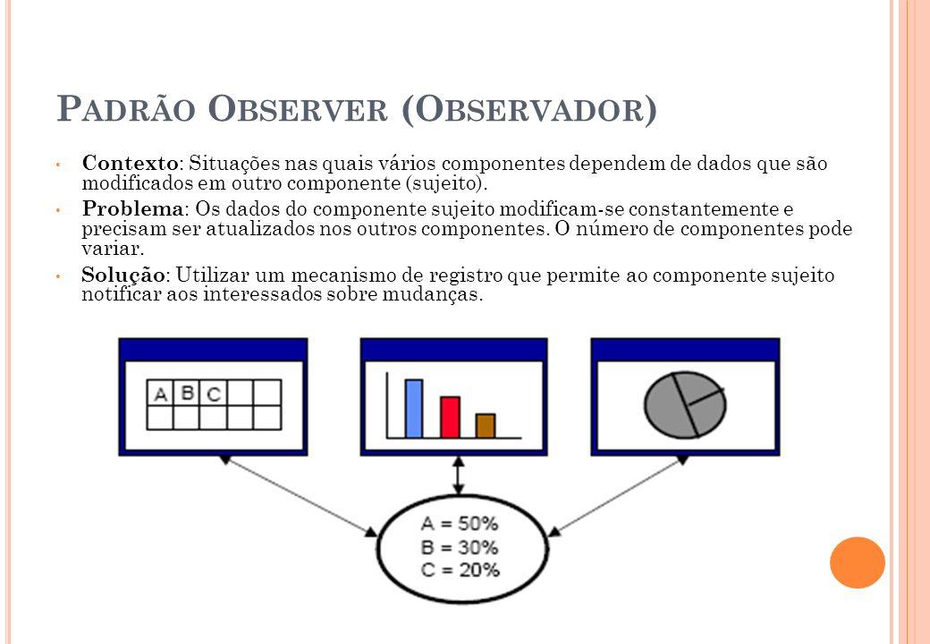 P ADRÃO O BSERVER (O BSERVADOR ) Contexto : Situações nas quais vários componentes dependem de dados que são modificados em outro componente (sujeito)