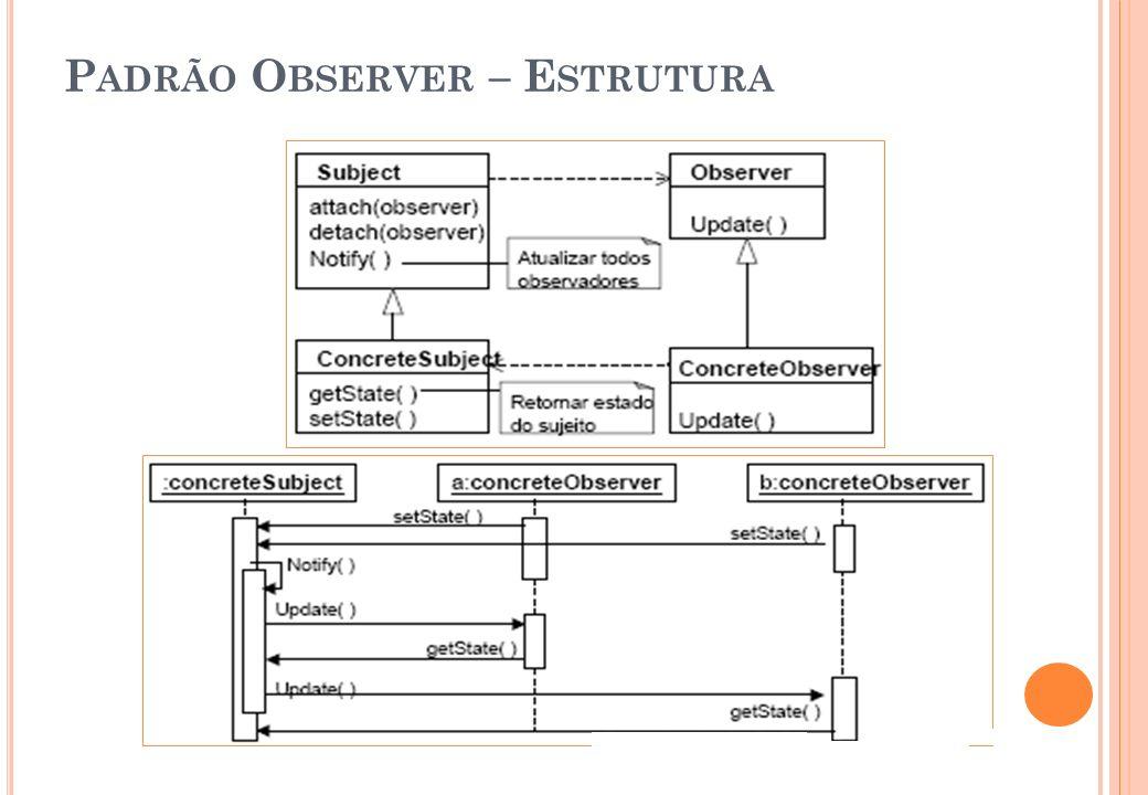 P ADRÃO O BSERVER – E STRUTURA