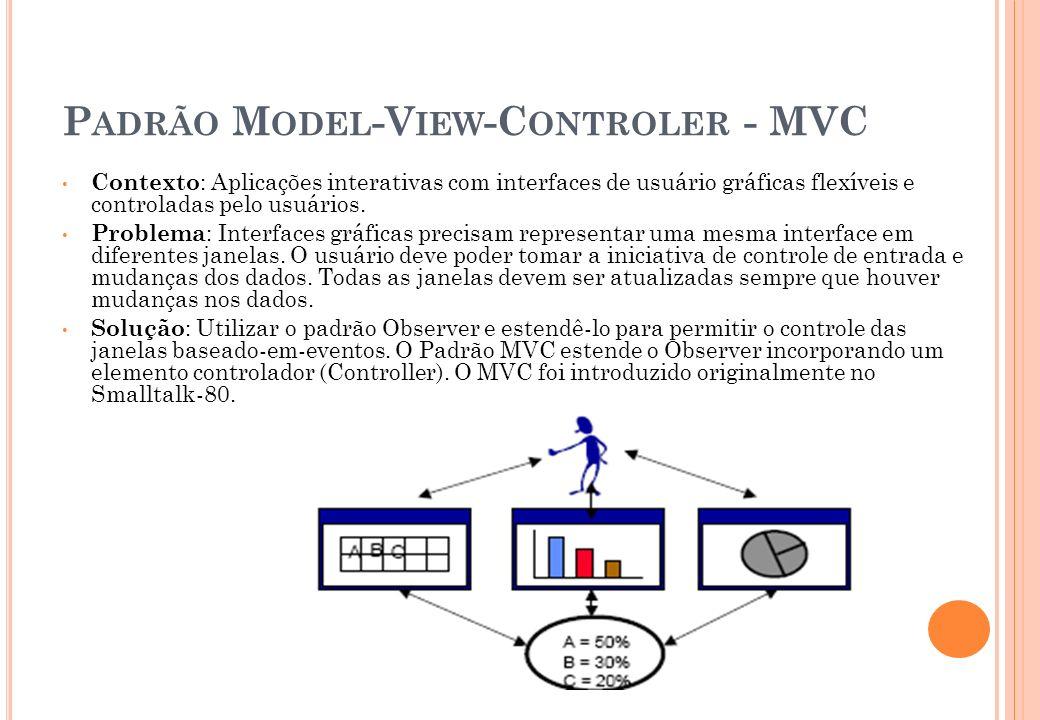 P ADRÃO M ODEL -V IEW -C ONTROLER - MVC Contexto : Aplicações interativas com interfaces de usuário gráficas flexíveis e controladas pelo usuários. Pr