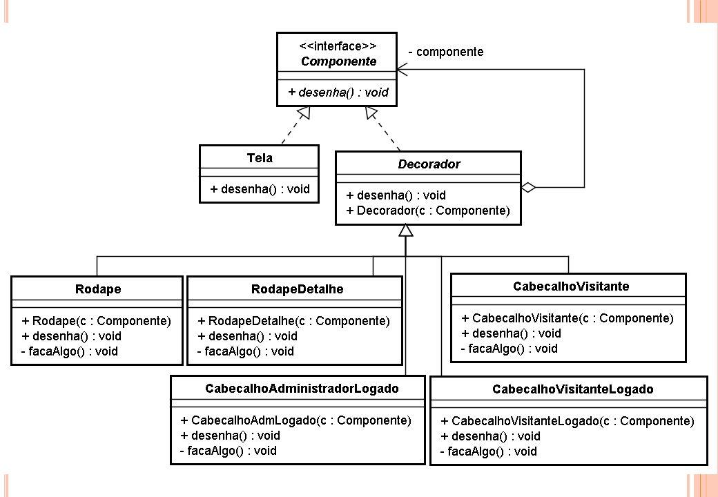 A BSTRACT F ACTORY : J AVA abstract class WidgetFactory { public static WidgetFactory obterFactory() { if ( Configuracao.obterInterfaceGraficaAtual() == Configuracao.MotifWidget ) { return new MotifWidgetFactory(); } else { return new QtWidgetFactory(); } } public abstract Botao criarBotao(); }