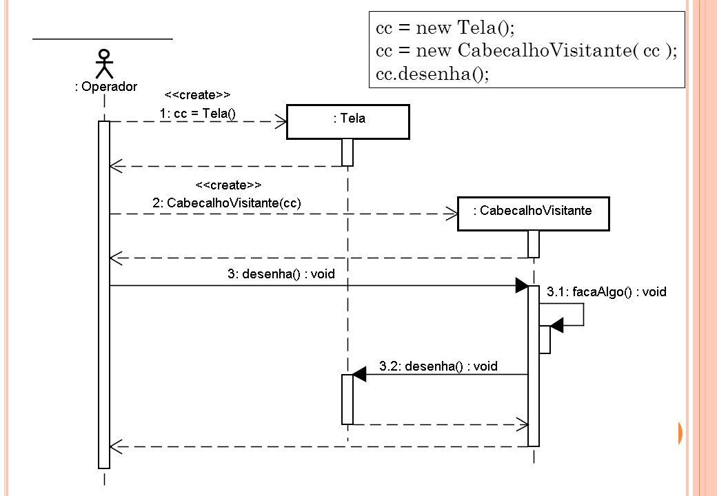 A BSTRACT F ACTORY : J AVA class MotifWidgetFactory extends WidgetFactory { public Botao criarBotao() { return new BotaoMotif(); } class QtWidgetFactory extends WidgetFactory { public Botao criarBotao() { return new BotaoQt(); }