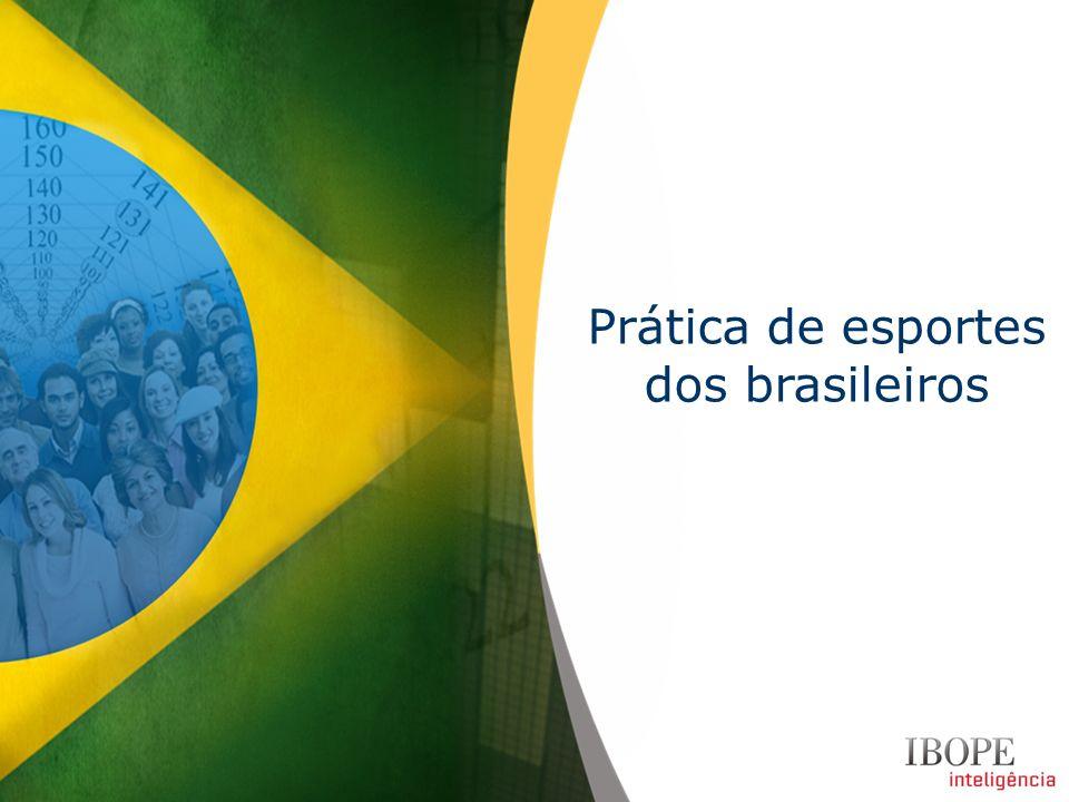 Prática de esportes dos brasileiros