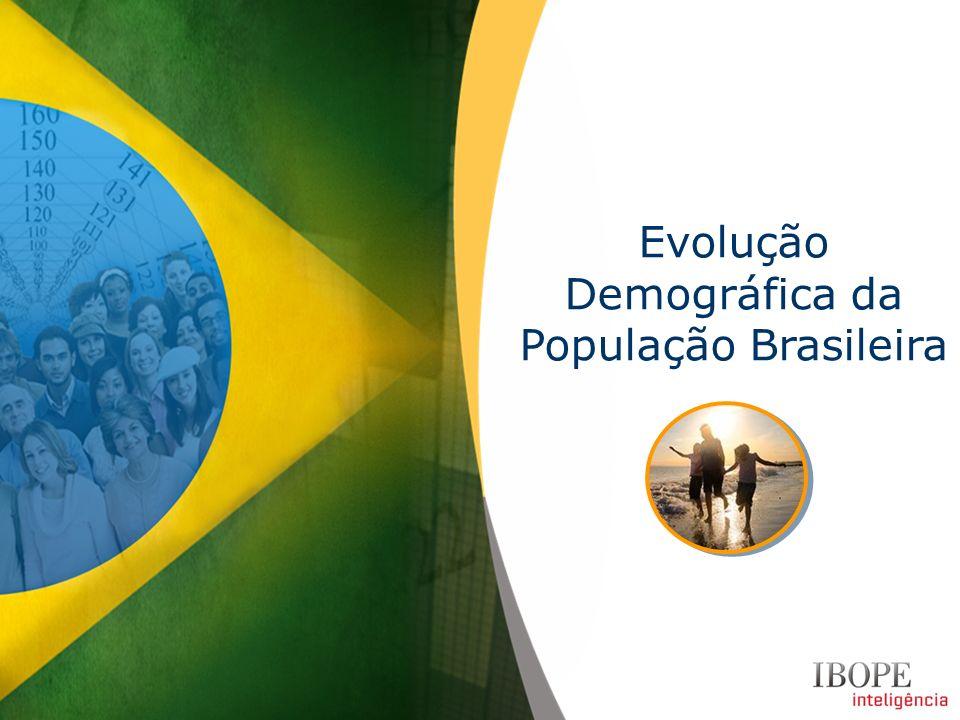 Evolução Demográfica da População Brasileira