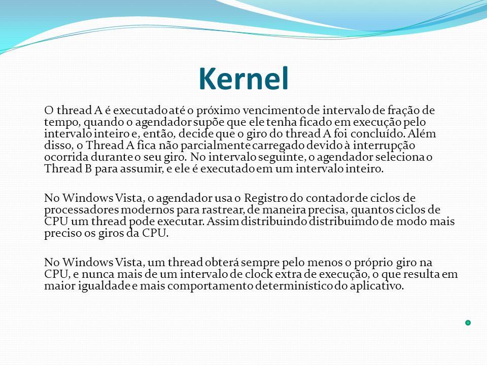 Kernel O thread A é executado até o próximo vencimento de intervalo de fração de tempo, quando o agendador supõe que ele tenha ficado em execução pelo
