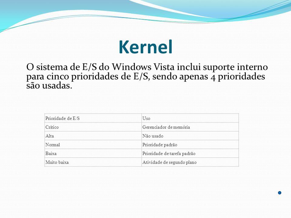 Kernel O sistema de E/S do Windows Vista inclui suporte interno para cinco prioridades de E/S, sendo apenas 4 prioridades são usadas. Prioridade de E/