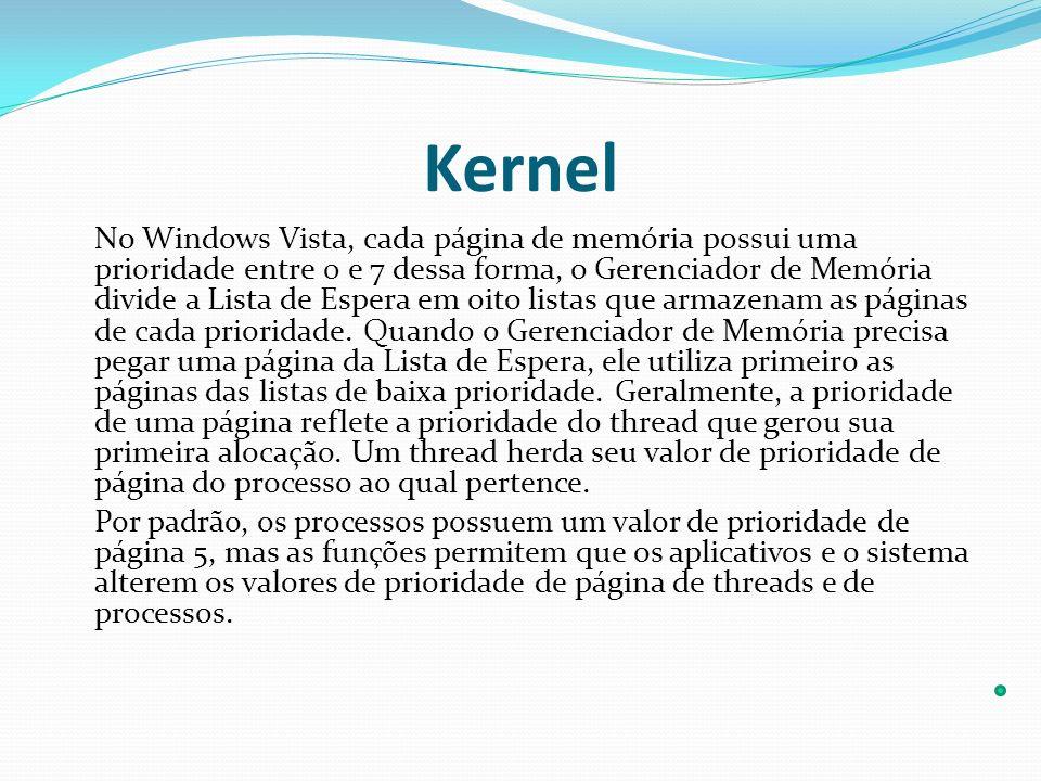 Kernel No Windows Vista, cada página de memória possui uma prioridade entre 0 e 7 dessa forma, o Gerenciador de Memória divide a Lista de Espera em oi