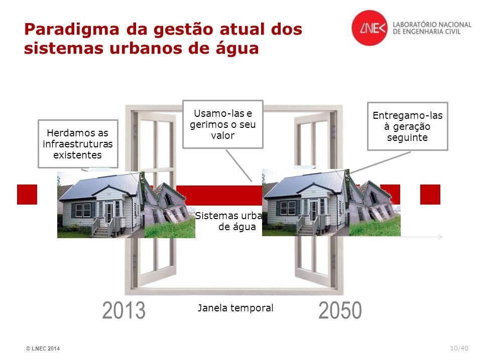 © LNEC 2014 10/40 Paradigma da gestão atual dos sistemas urbanos de água Janela temporal Herdamos as infraestruturas existentes Usamo-las e gerimos o