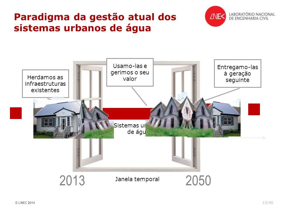 © LNEC 2014 13/40 Paradigma da gestão atual dos sistemas urbanos de água Janela temporal Herdamos as infraestruturas existentes Usamo-las e gerimos o