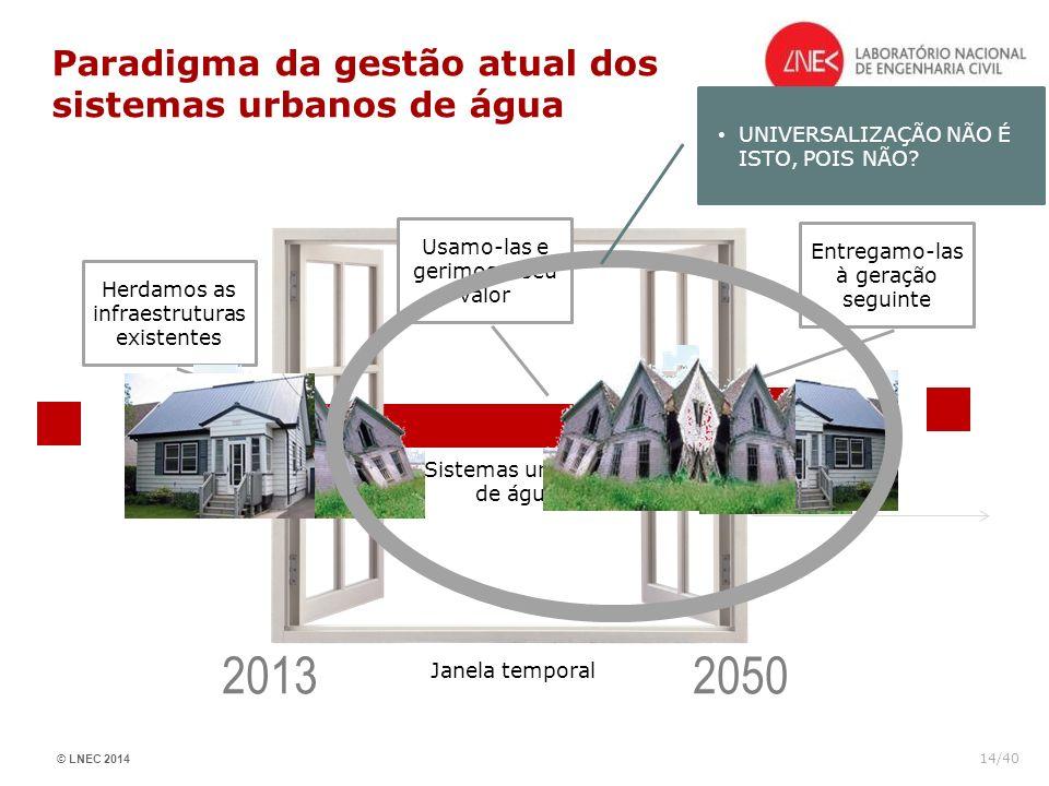 © LNEC 2014 14/40 Paradigma da gestão atual dos sistemas urbanos de água Janela temporal Herdamos as infraestruturas existentes Usamo-las e gerimos o