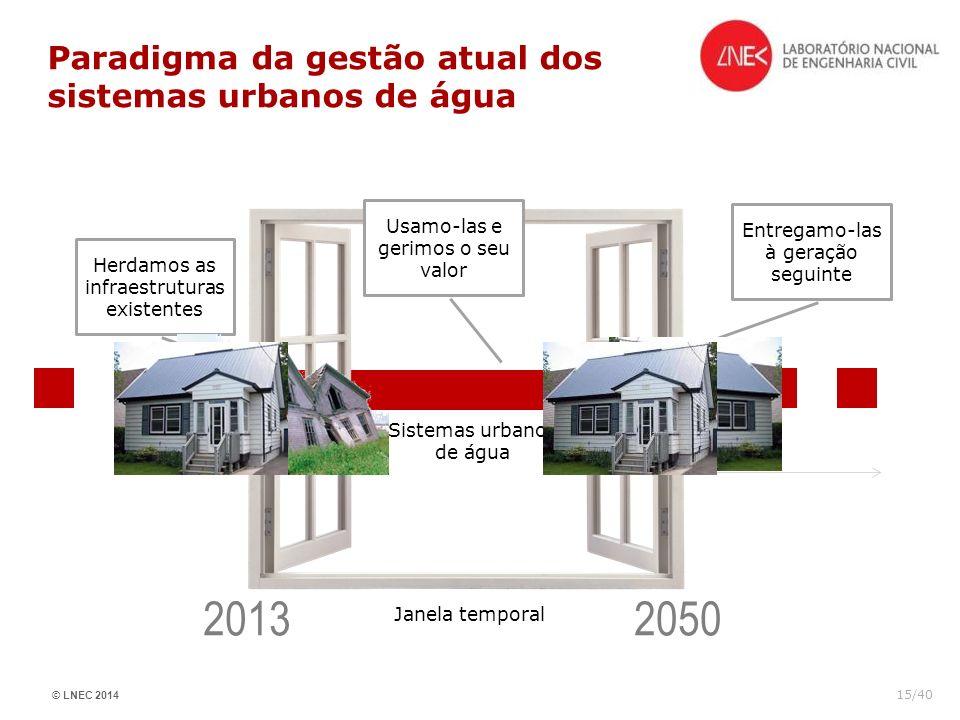 © LNEC 2014 15/40 Paradigma da gestão atual dos sistemas urbanos de água Janela temporal Herdamos as infraestruturas existentes Usamo-las e gerimos o
