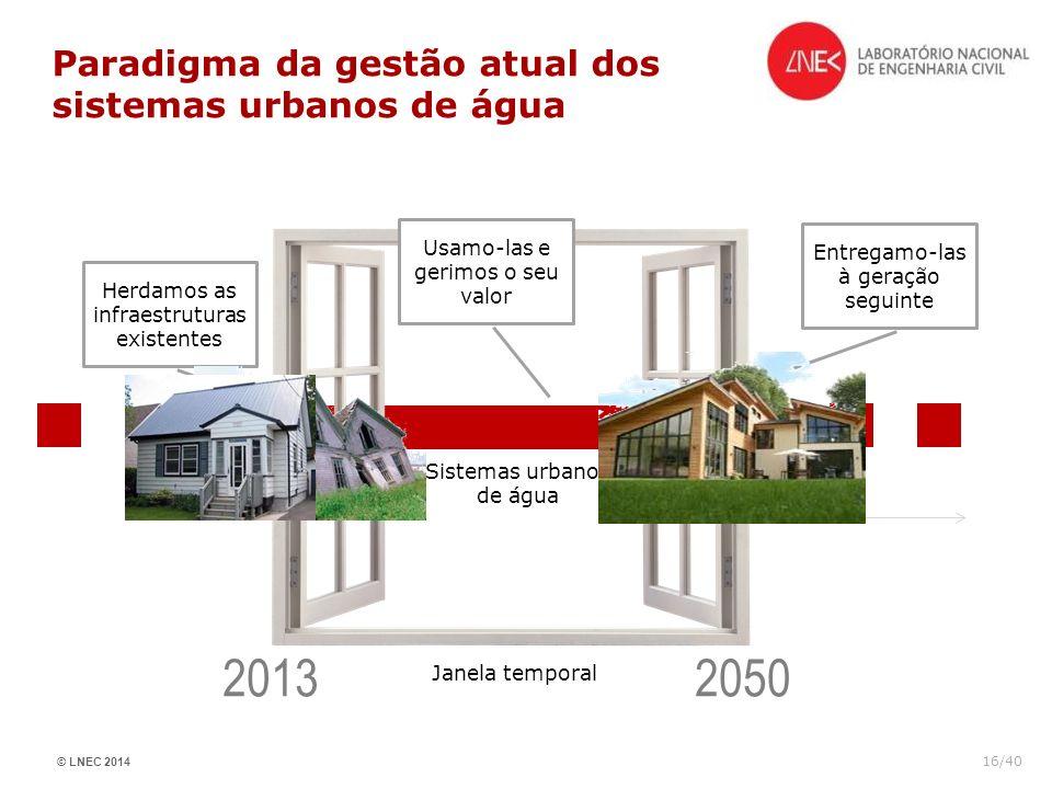 © LNEC 2014 16/40 Paradigma da gestão atual dos sistemas urbanos de água Janela temporal Herdamos as infraestruturas existentes Usamo-las e gerimos o