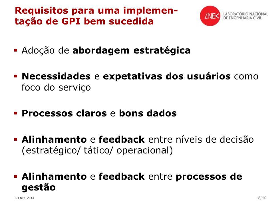© LNEC 2014 18/40 Requisitos para uma implemen- tação de GPI bem sucedida Adoção de abordagem estratégica Necessidades e expetativas dos usuários como