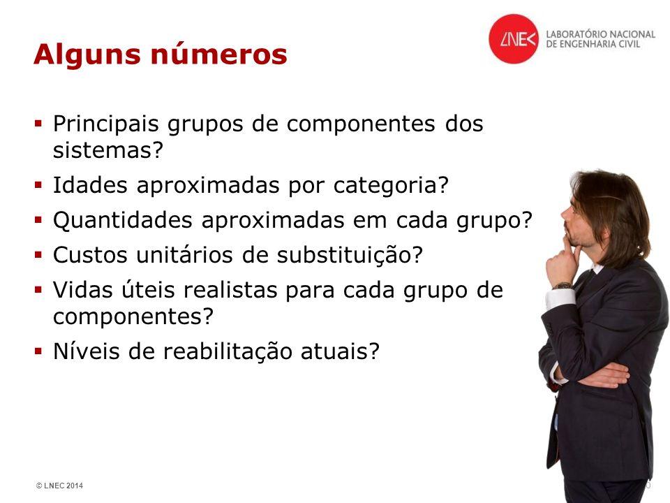© LNEC 2014 2/40 Alguns números Principais grupos de componentes dos sistemas? Idades aproximadas por categoria? Quantidades aproximadas em cada grupo