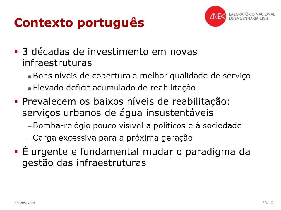 © LNEC 2014 20/40 Contexto português 3 décadas de investimento em novas infraestruturas Bons níveis de cobertura e melhor qualidade de serviço Elevado