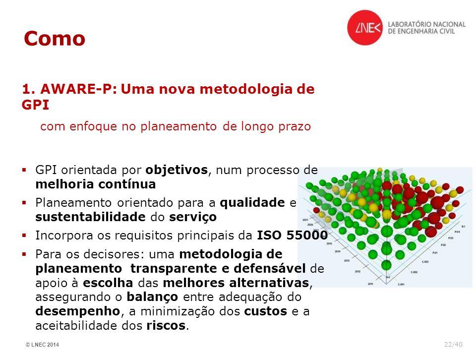 © LNEC 2014 22/40 Como 1. AWARE-P: Uma nova metodologia de GPI com enfoque no planeamento de longo prazo GPI orientada por objetivos, num processo de