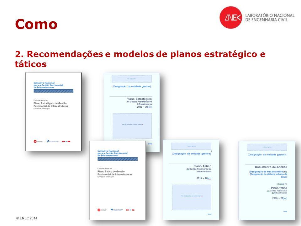 © LNEC 2014 24/40 Como 2. Recomendações e modelos de planos estratégico e táticos