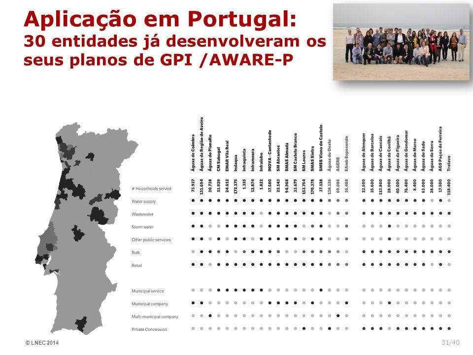 © LNEC 2014 31/40 Aplicação em Portugal: 30 entidades já desenvolveram os seus planos de GPI /AWARE-P