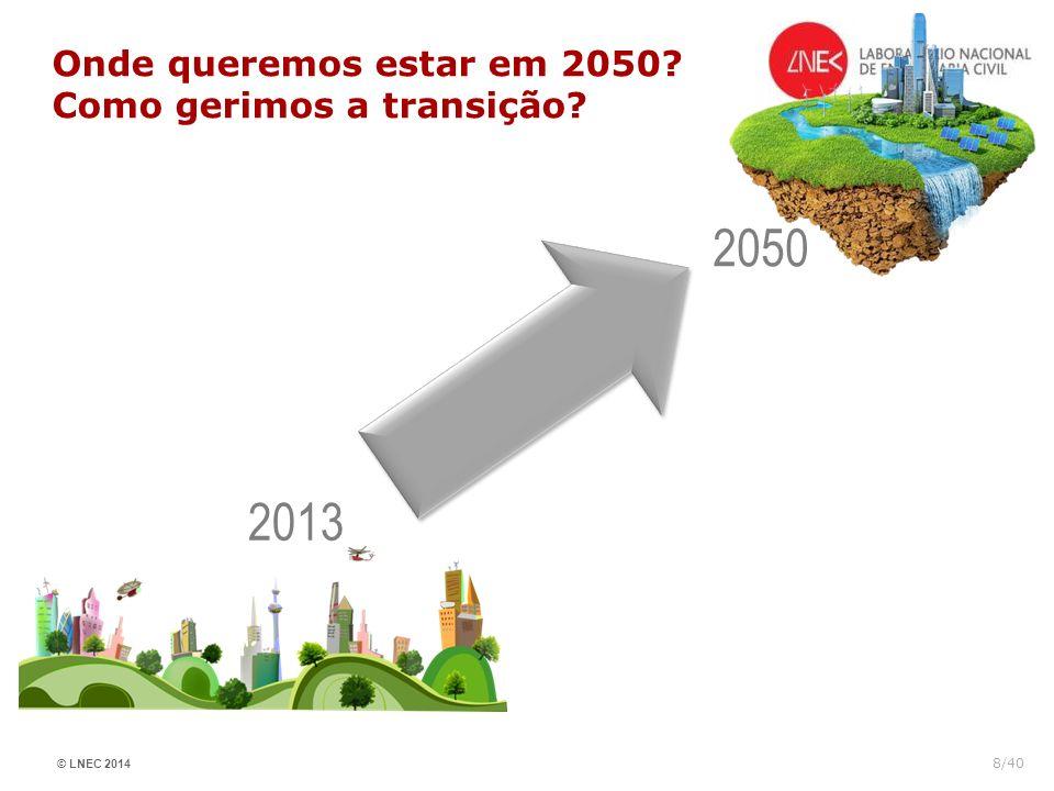 © LNEC 2014 8/40 2013 2050 Onde queremos estar em 2050? Como gerimos a transição?