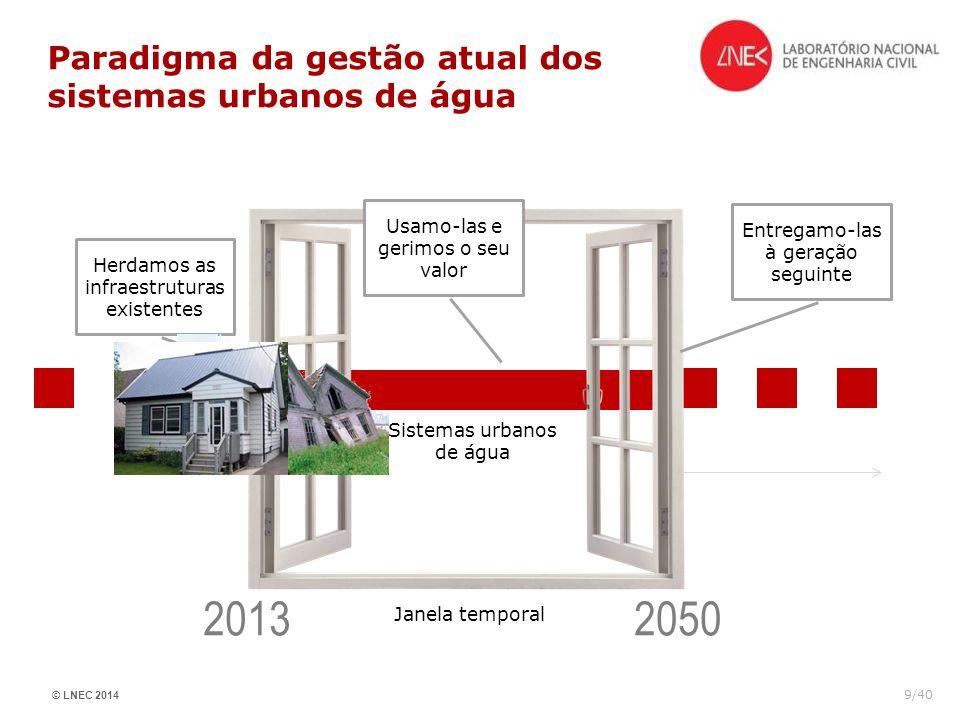 © LNEC 2014 9/40 Paradigma da gestão atual dos sistemas urbanos de água Janela temporal Herdamos as infraestruturas existentes Usamo-las e gerimos o s