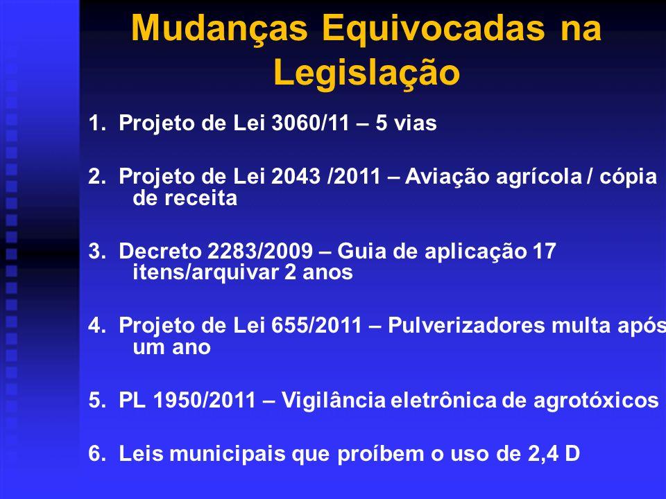 1.Projeto de Lei 3060/11 – 5 vias 2.