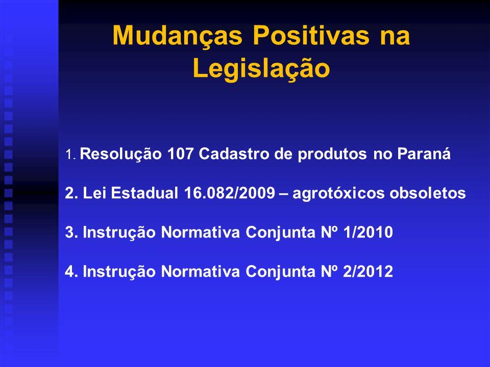 1.Resolução 107 Cadastro de produtos no Paraná 2.