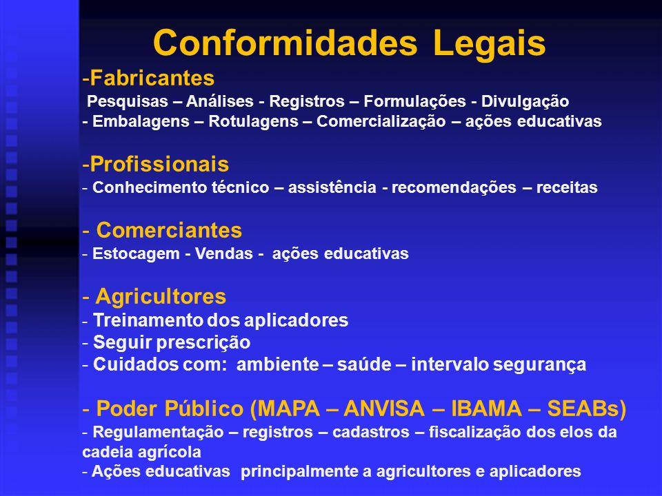 Conformidades Legais -Fabricantes Pesquisas – Análises - Registros – Formulações - Divulgação - Embalagens – Rotulagens – Comercialização – ações educativas -Profissionais - Conhecimento técnico – assistência - recomendações – receitas - Comerciantes - Estocagem - Vendas - ações educativas - Agricultores - Treinamento dos aplicadores - Seguir prescrição - Cuidados com: ambiente – saúde – intervalo segurança - Poder Público (MAPA – ANVISA – IBAMA – SEABs) - Regulamentação – registros – cadastros – fiscalização dos elos da cadeia agrícola - Ações educativas principalmente a agricultores e aplicadores