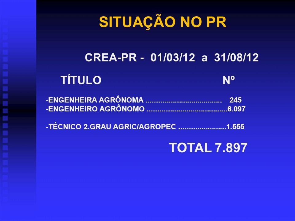 SITUAÇÃO NO PR CREA-PR - 01/03/12 a 31/08/12 TÍTULO Nº -ENGENHEIRA AGRÔNOMA.....................................