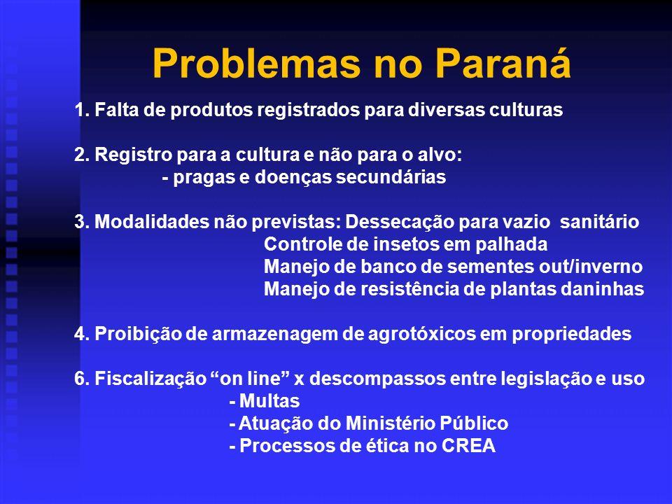 Problemas no Paraná 1.Falta de produtos registrados para diversas culturas 2.