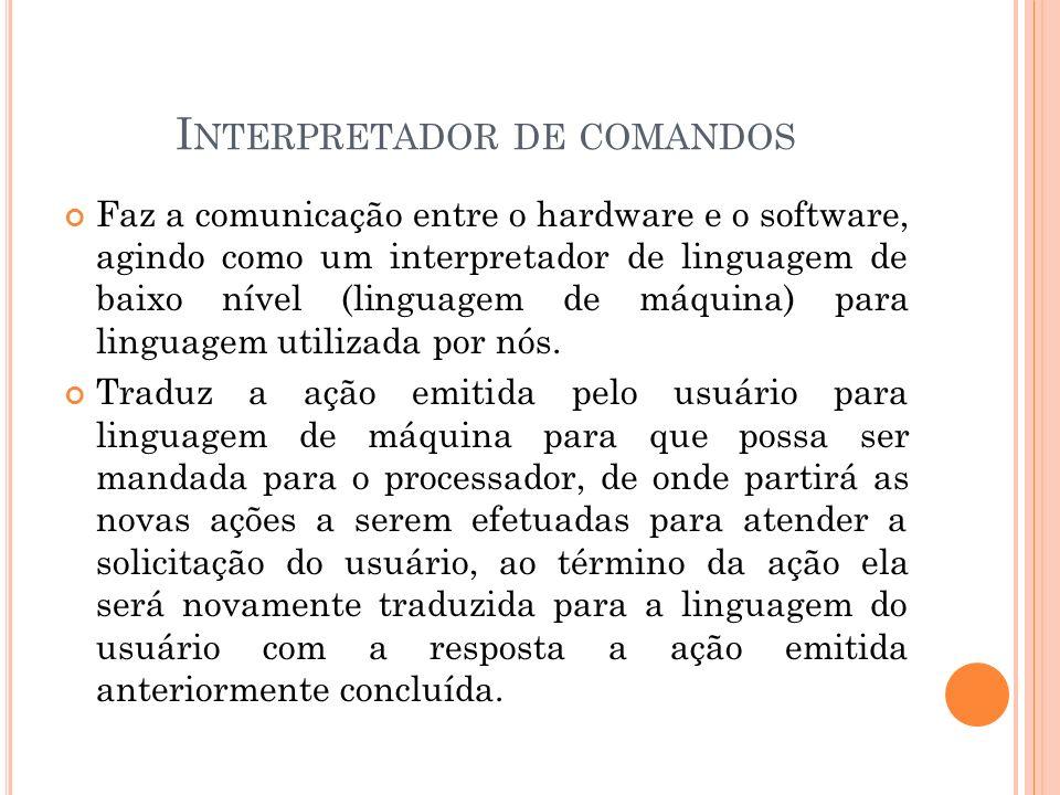 I NTERPRETADOR DE COMANDOS Faz a comunicação entre o hardware e o software, agindo como um interpretador de linguagem de baixo nível (linguagem de máq