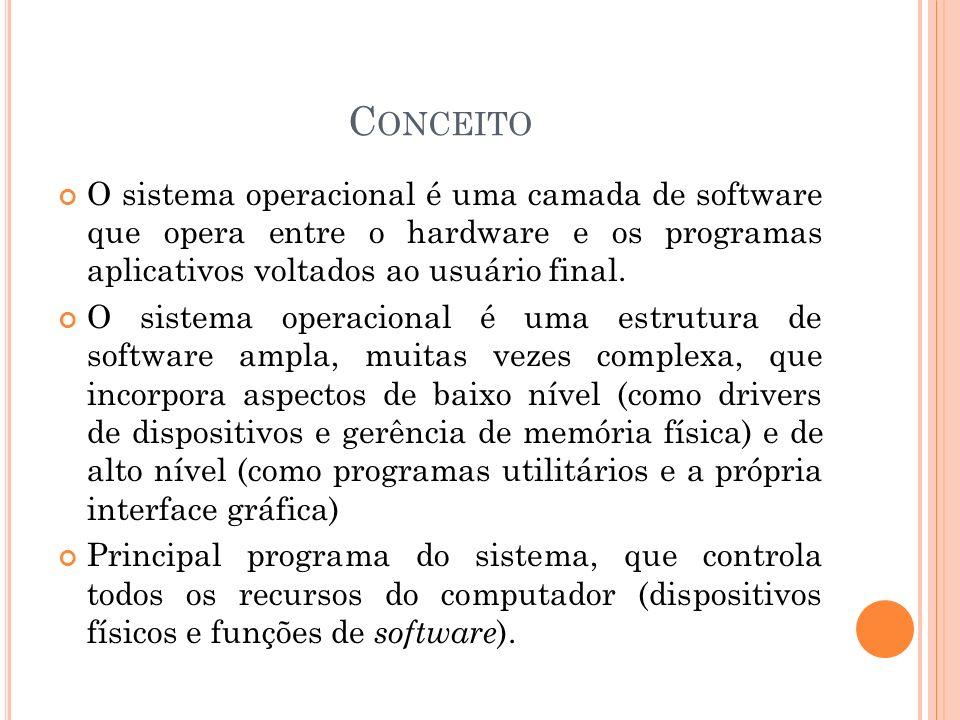 C ONCEITO O sistema operacional é uma camada de software que opera entre o hardware e os programas aplicativos voltados ao usuário final. O sistema op