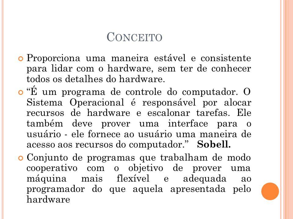 C ONCEITO Proporciona uma maneira estável e consistente para lidar com o hardware, sem ter de conhecer todos os detalhes do hardware. É um programa de
