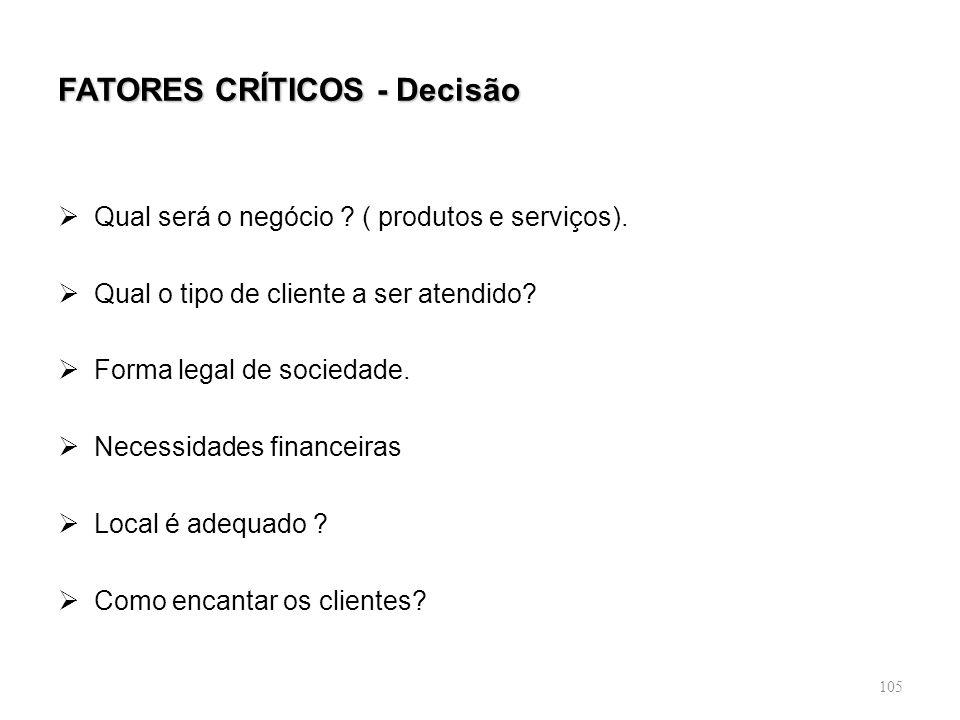105 FATORES CRÍTICOS - Decisão Qual será o negócio ? ( produtos e serviços). Qual o tipo de cliente a ser atendido? Forma legal de sociedade. Necessid
