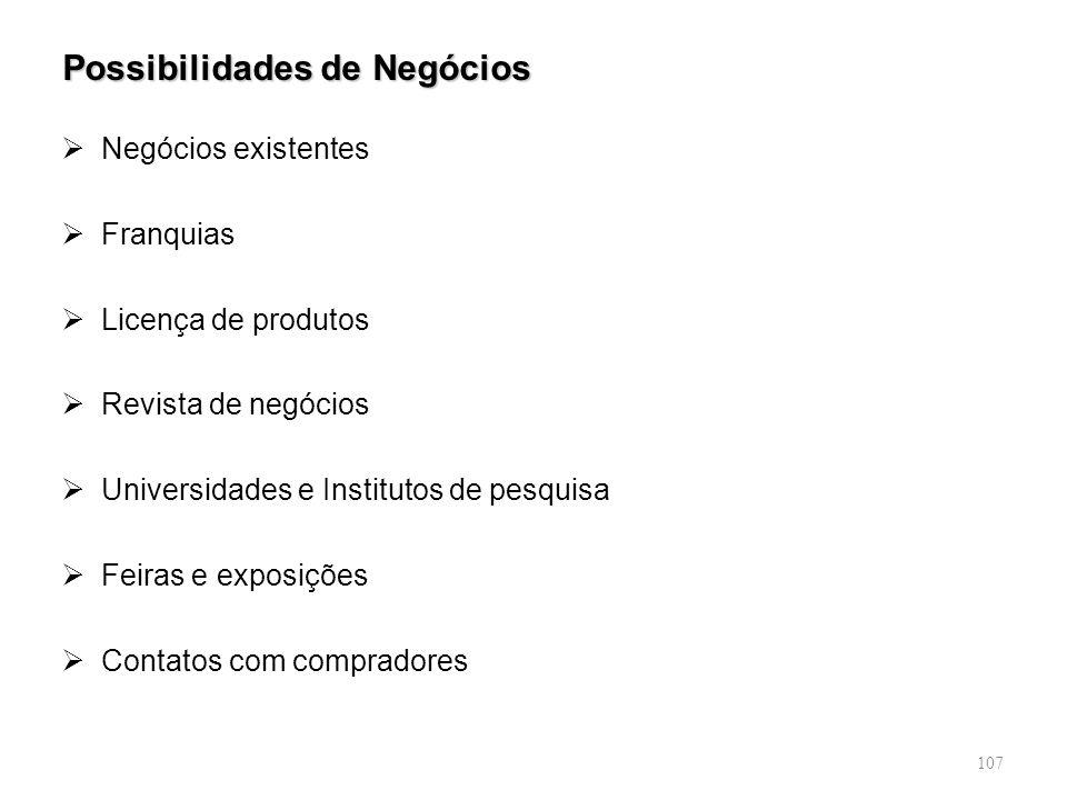 107 Possibilidades de Negócios Negócios existentes Franquias Licença de produtos Revista de negócios Universidades e Institutos de pesquisa Feiras e e