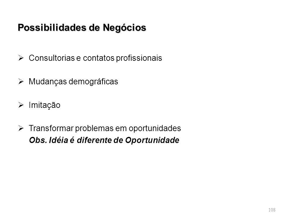 108 Consultorias e contatos profissionais Mudanças demográficas Imitação Transformar problemas em oportunidades Obs. Idéia é diferente de Oportunidade