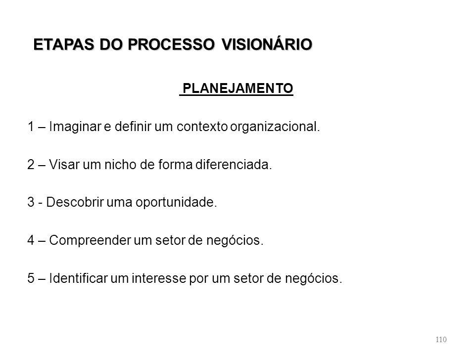 110 ETAPAS DO PROCESSO VISIONÁRIO PLANEJAMENTO 1 – Imaginar e definir um contexto organizacional. 2 – Visar um nicho de forma diferenciada. 3 - Descob