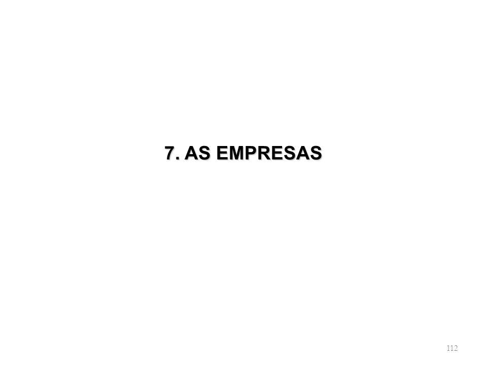 112 7. AS EMPRESAS