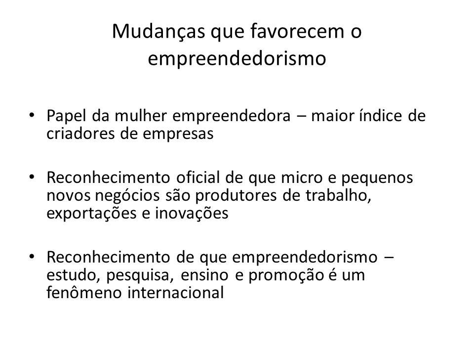 Mudanças que favorecem o empreendedorismo Papel da mulher empreendedora – maior índice de criadores de empresas Reconhecimento oficial de que micro e