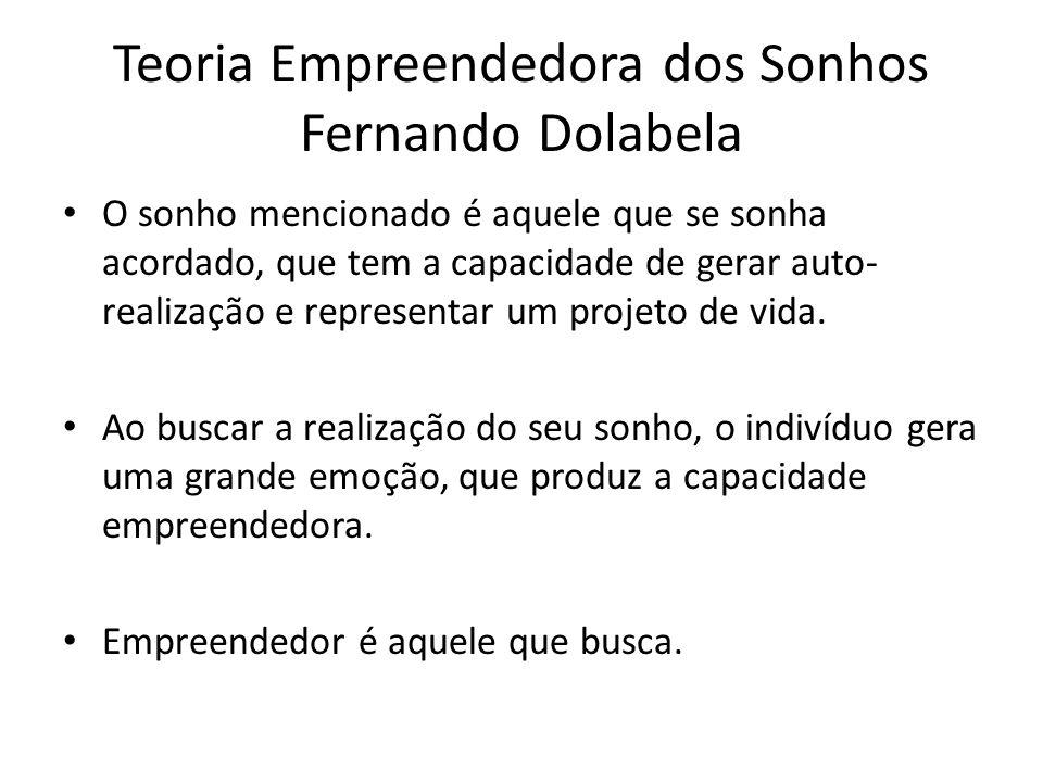 Teoria Empreendedora dos Sonhos Fernando Dolabela O sonho mencionado é aquele que se sonha acordado, que tem a capacidade de gerar auto- realização e