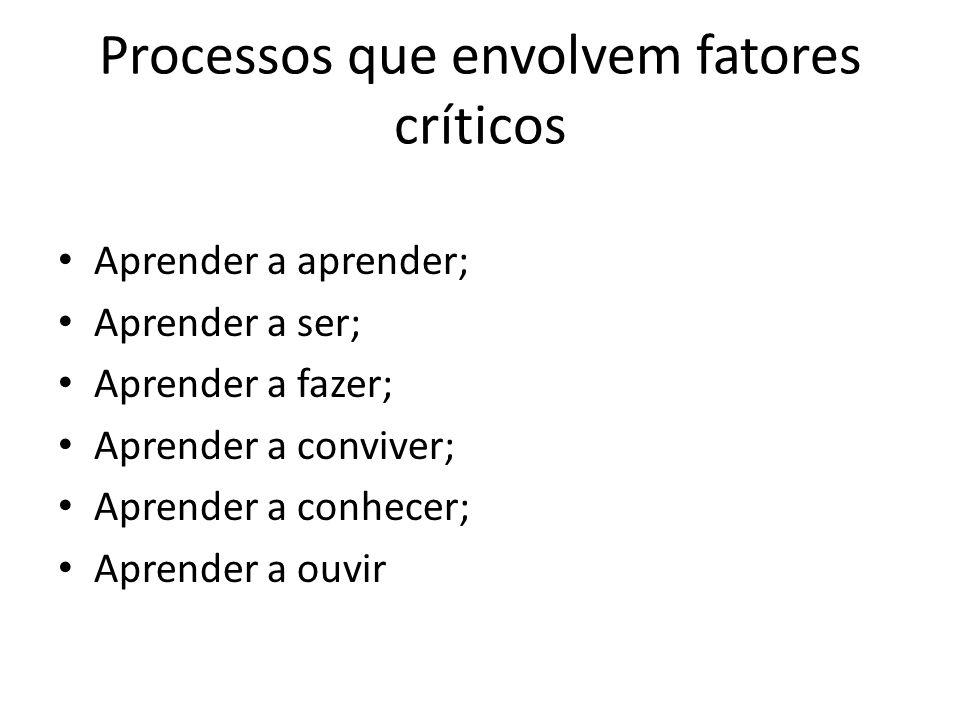 Processos que envolvem fatores críticos Aprender a aprender; Aprender a ser; Aprender a fazer; Aprender a conviver; Aprender a conhecer; Aprender a ou