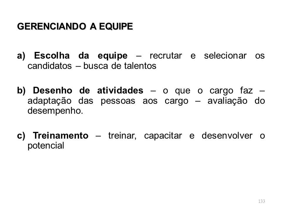 133 GERENCIANDO A EQUIPE a) Escolha da equipe – recrutar e selecionar os candidatos – busca de talentos b) Desenho de atividades – o que o cargo faz –